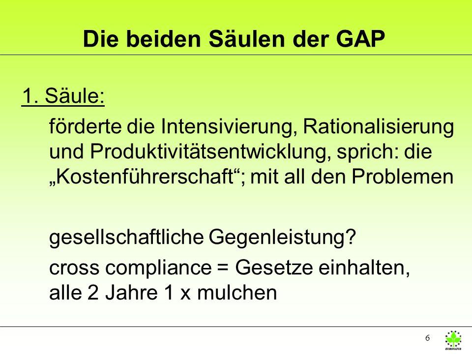6 Die beiden Säulen der GAP 1. Säule: förderte die Intensivierung, Rationalisierung und Produktivitätsentwicklung, sprich: die Kostenführerschaft; mit