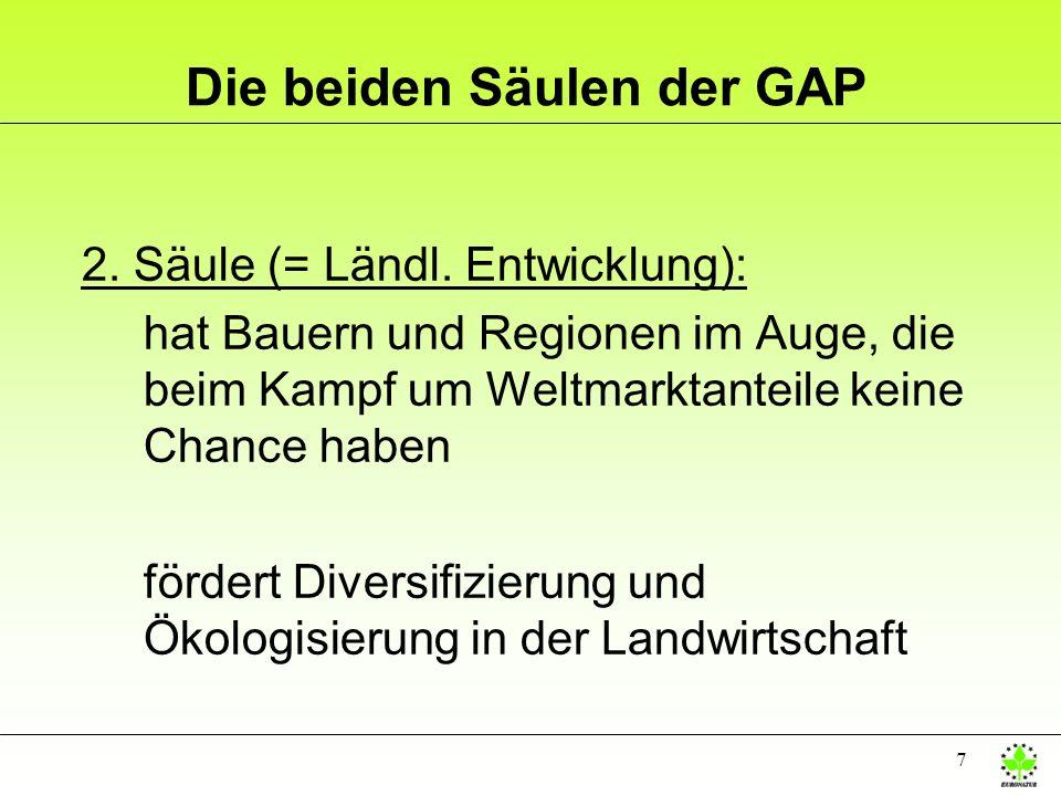 7 Die beiden Säulen der GAP 2. Säule (= Ländl. Entwicklung): hat Bauern und Regionen im Auge, die beim Kampf um Weltmarktanteile keine Chance haben fö