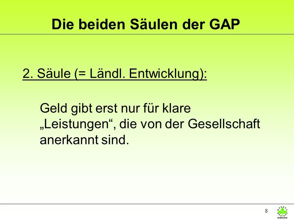 8 Die beiden Säulen der GAP 2. Säule (= Ländl. Entwicklung): Geld gibt erst nur für klare Leistungen, die von der Gesellschaft anerkannt sind.