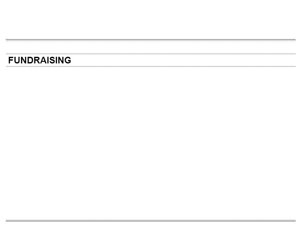 ABLAUF 1.Einstieg/Definitionen 2.Die Spendenpyramide 3.Das Fundraisingkonzept 4.Fundraisingkonzept: Die Analyse 5.Fundraisingkonzept: Die Strategie 6.Grundlagen Stiftungen 7.Sponsoring 8.Die Beziehung