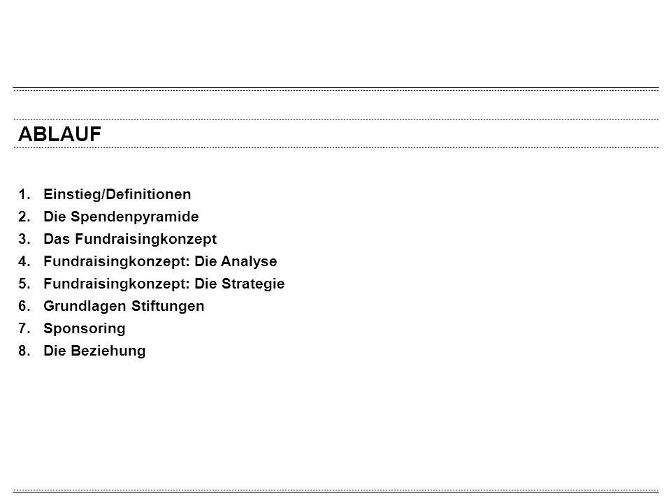 5 STRATEGIE Fundraising-Instrumente: Der Fundraisingmix Fundraising-Massnahmen: Berechnen.