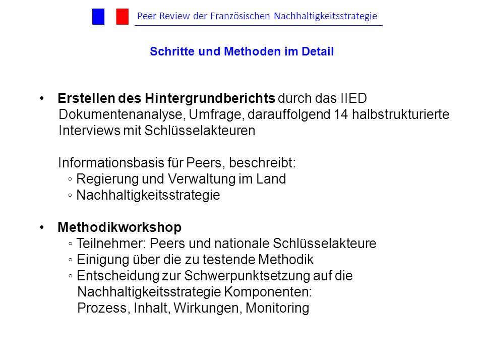 Erstellen des Hintergrundberichts durch das IIED Dokumentenanalyse, Umfrage, darauffolgend 14 halbstrukturierte Interviews mit Schlüsselakteuren Infor