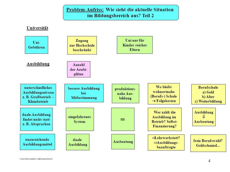 h:eigenedateien:graphik.wandzeitunginternational 5 Problem-Aufriss: Wie sieht die aktuelle Situation im Bildungsbereich aus.