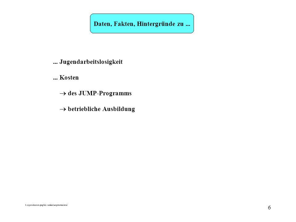 h:eigenedateien:graphik.wandzeitunginternational 6 Daten, Fakten, Hintergründe zu......