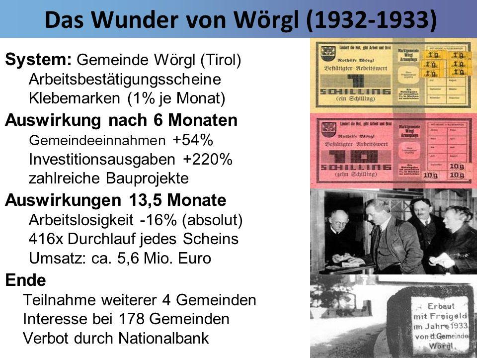 Das Wunder von Wörgl (1932-1933) System: Gemeinde Wörgl (Tirol) Arbeitsbestätigungsscheine Klebemarken (1% je Monat) Auswirkung nach 6 Monaten Gemeind