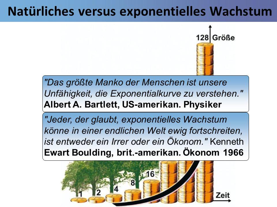 Natürliches versus exponentielles Wachstum