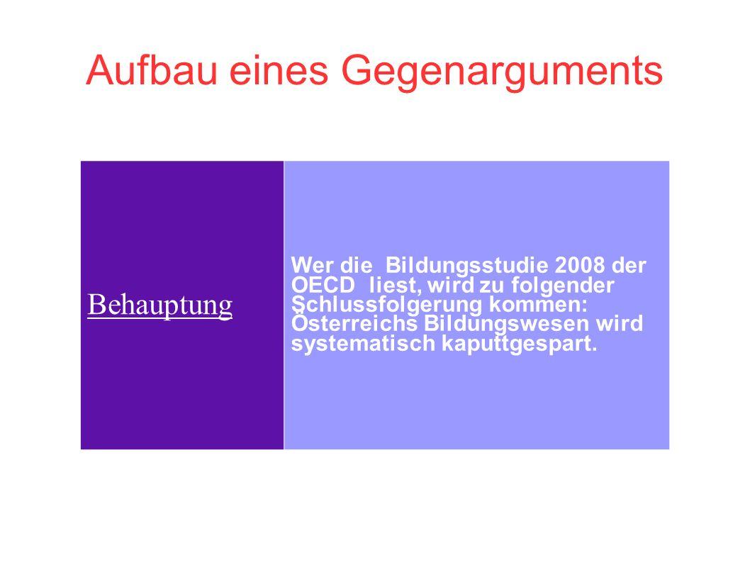 Aufbau eines Gegenarguments Behauptung Wer die Bildungsstudie 2008 der OECD liest, wird zu folgender Schlussfolgerung kommen: Österreichs Bildungswese