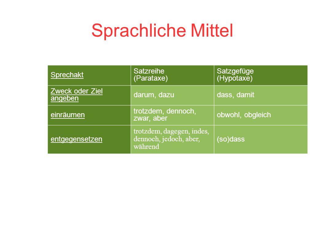 Sprachliche Mittel Sprechakt Satzreihe (Parataxe) Satzgefüge (Hypotaxe) Zweck oder Ziel angeben darum, dazudass, damit einräumen trotzdem, dennoch, zw
