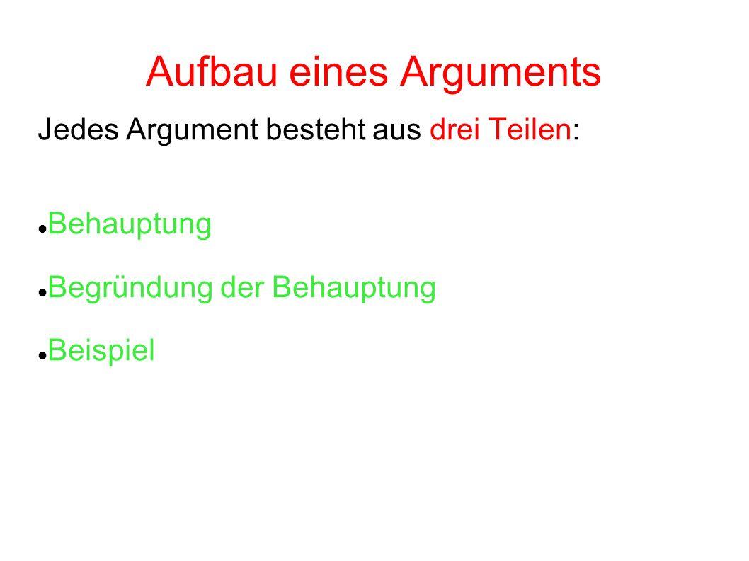 Aufbau eines Arguments Jedes Argument besteht aus drei Teilen: Behauptung Begründung der Behauptung Beispiel