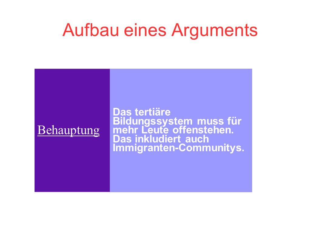 Aufbau eines Arguments Behauptung Das tertiäre Bildungssystem muss für mehr Leute offenstehen. Das inkludiert auch Immigranten-Communitys.