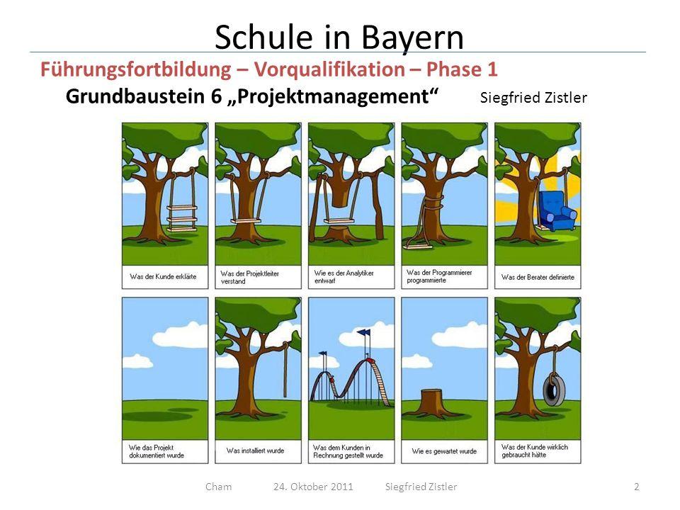 Schule in Bayern Führungsfortbildung – Vorqualifikation – Phase 1 Grundbaustein 6 Projektmanagement Vorbereitung 3Cham 24.