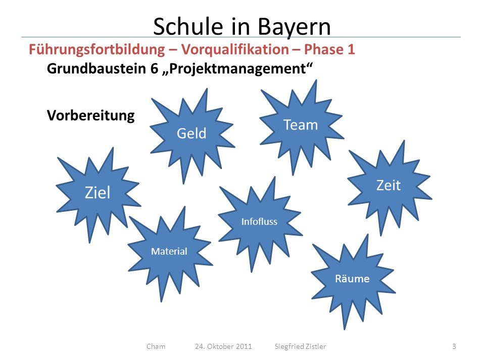 Schule in Bayern Führungsfortbildung – Vorqualifikation – Phase 1 Grundbaustein 6 Projektmanagement Siegfried Zistler 4Cham 24.