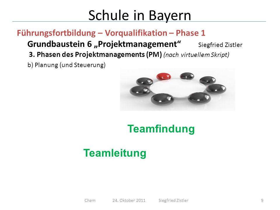 Schule in Bayern Führungsfortbildung – Vorqualifikation – Phase 1 Grundbaustein 6 Projektmanagement Siegfried Zistler Teamerfolg nach C.