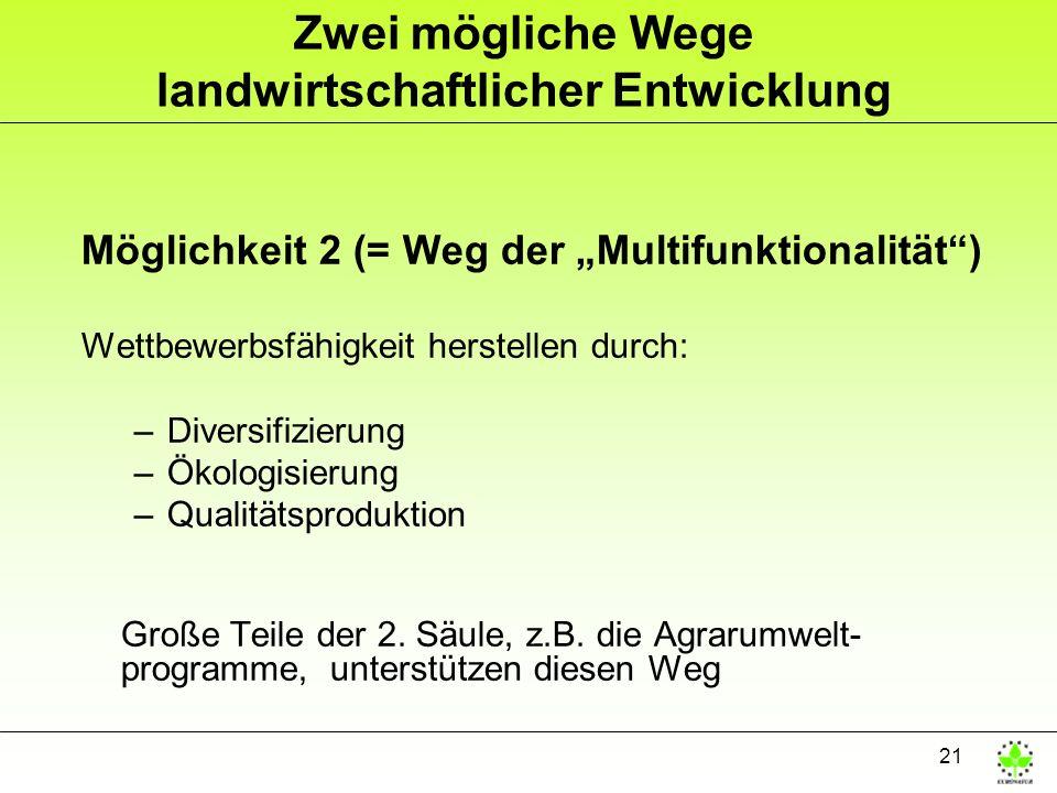 21 Zwei mögliche Wege landwirtschaftlicher Entwicklung Möglichkeit 2 (= Weg der Multifunktionalität) Wettbewerbsfähigkeit herstellen durch: –Diversifizierung –Ökologisierung –Qualitätsproduktion Große Teile der 2.