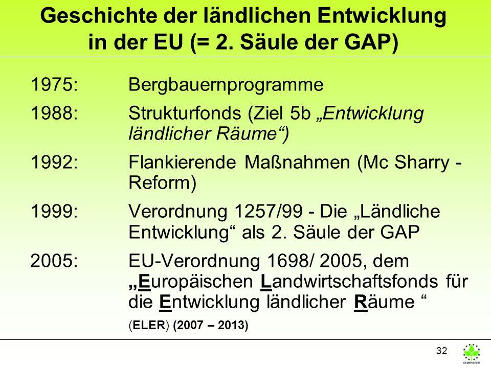 32 Geschichte der ländlichen Entwicklung in der EU (= 2. Säule der GAP) 1975:Bergbauernprogramme 1988: Strukturfonds (Ziel 5b Entwicklung ländlicher R