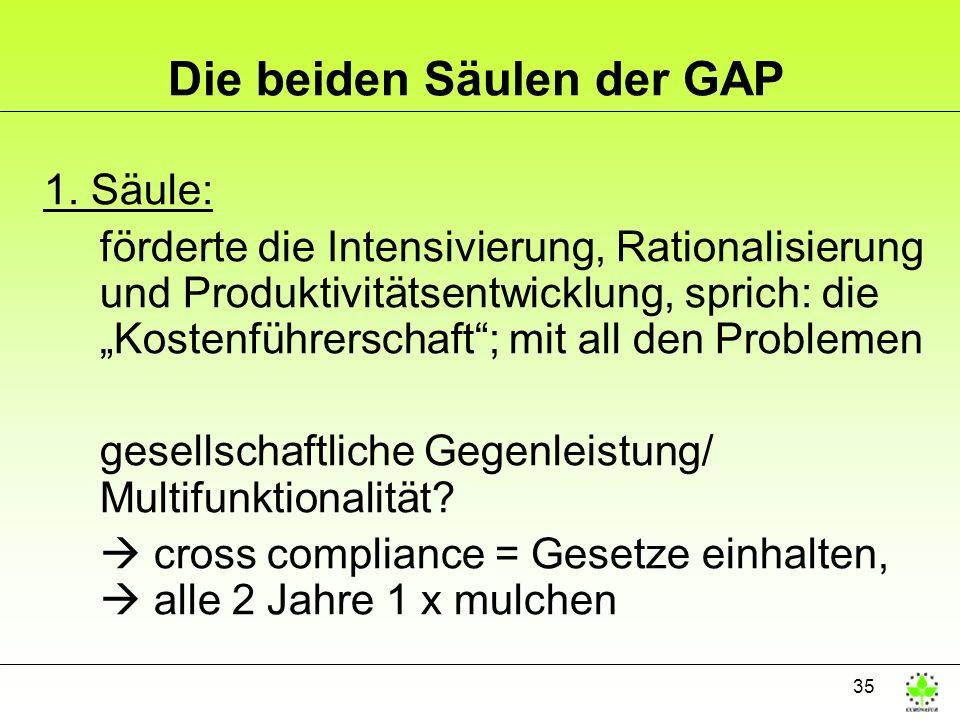 35 Die beiden Säulen der GAP 1. Säule: förderte die Intensivierung, Rationalisierung und Produktivitätsentwicklung, sprich: die Kostenführerschaft; mi