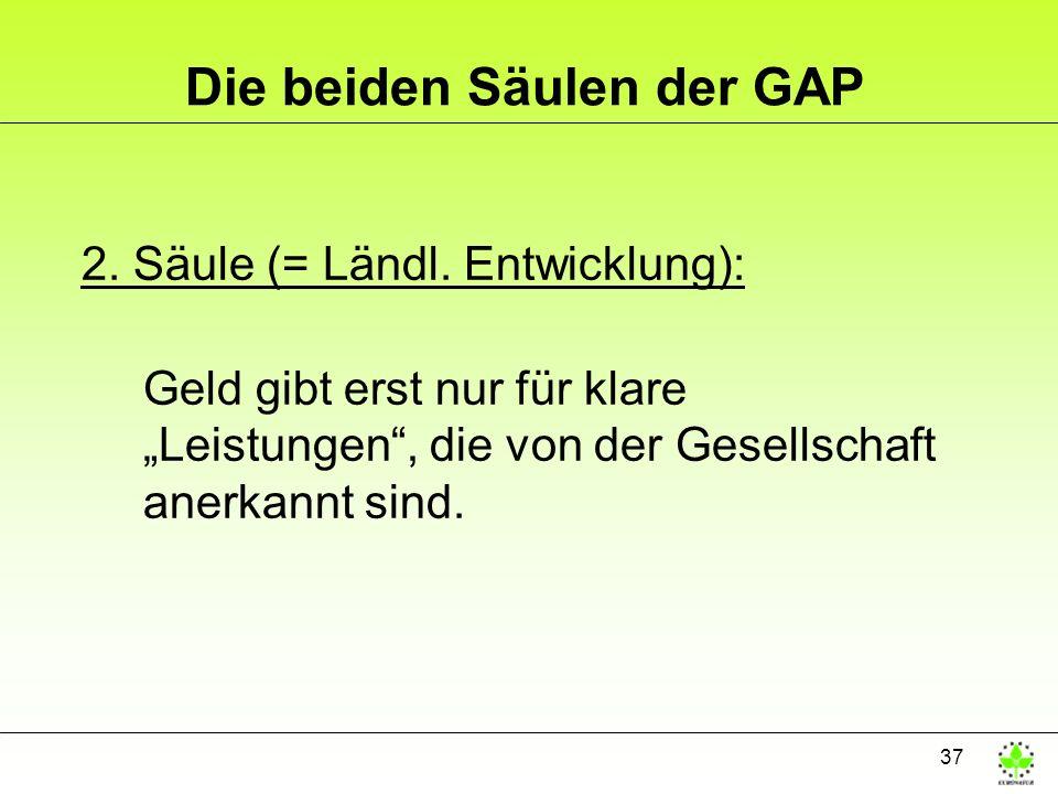 37 Die beiden Säulen der GAP 2. Säule (= Ländl. Entwicklung): Geld gibt erst nur für klare Leistungen, die von der Gesellschaft anerkannt sind.