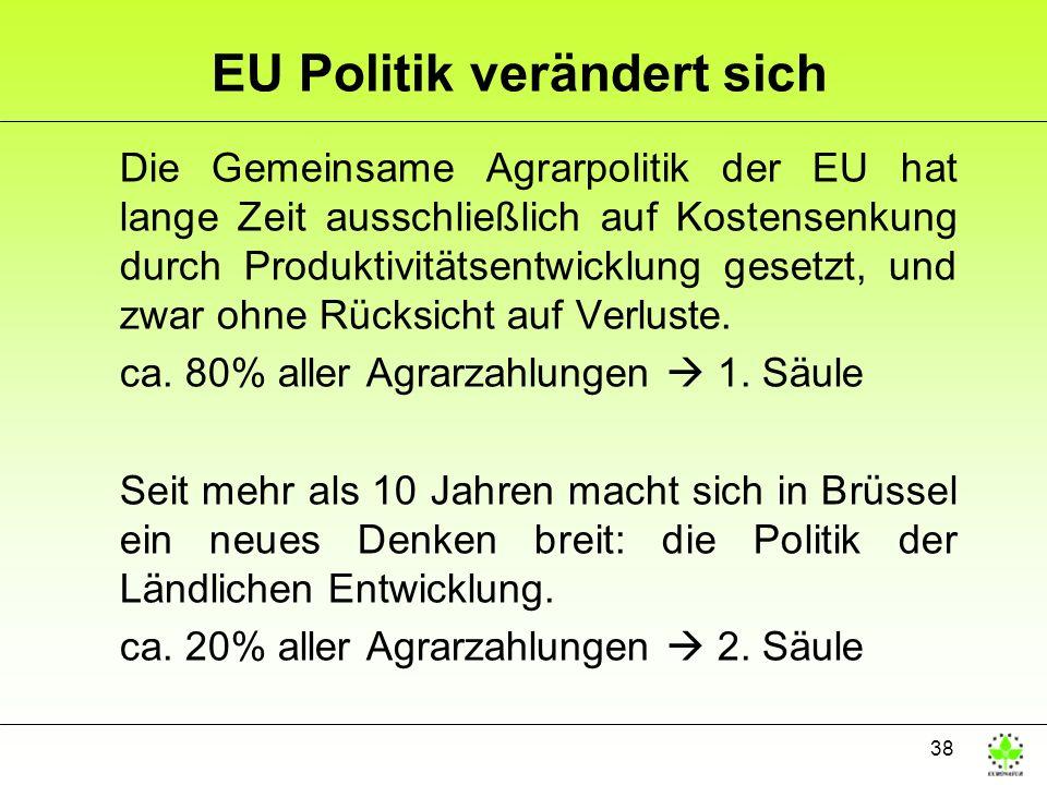 38 EU Politik verändert sich Die Gemeinsame Agrarpolitik der EU hat lange Zeit ausschließlich auf Kostensenkung durch Produktivitätsentwicklung gesetz