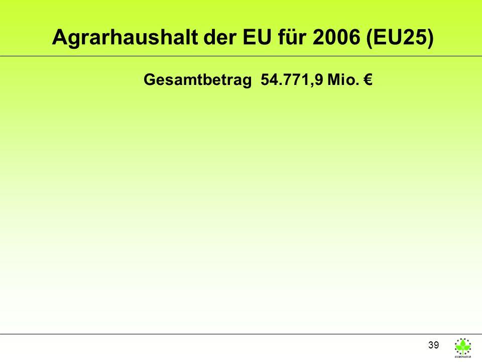 39 Agrarhaushalt der EU für 2006 (EU25) Gesamtbetrag 54.771,9 Mio.