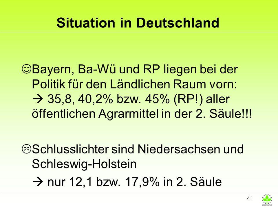 41 Situation in Deutschland JBayern, Ba-Wü und RP liegen bei der Politik für den Ländlichen Raum vorn: 35,8, 40,2% bzw. 45% (RP!) aller öffentlichen A