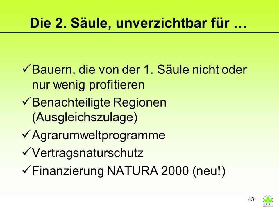 43 Die 2. Säule, unverzichtbar für … üBauern, die von der 1. Säule nicht oder nur wenig profitieren üBenachteiligte Regionen (Ausgleichszulage) üAgrar