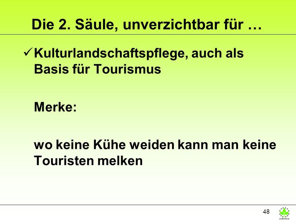 48 Die 2. Säule, unverzichtbar für … üKulturlandschaftspflege, auch als Basis für Tourismus Merke: wo keine Kühe weiden kann man keine Touristen melke