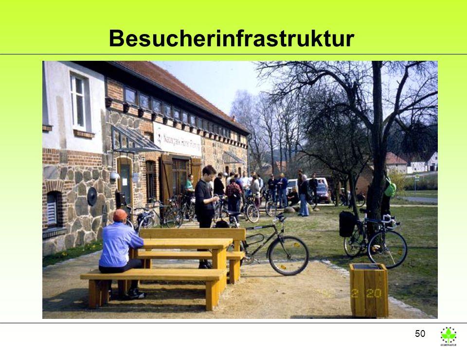 50 Besucherinfrastruktur