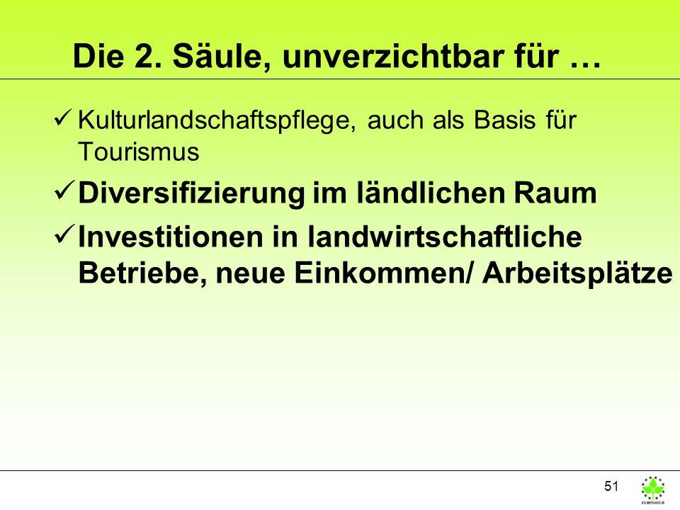 51 Die 2. Säule, unverzichtbar für … üKulturlandschaftspflege, auch als Basis für Tourismus üDiversifizierung im ländlichen Raum üInvestitionen in lan