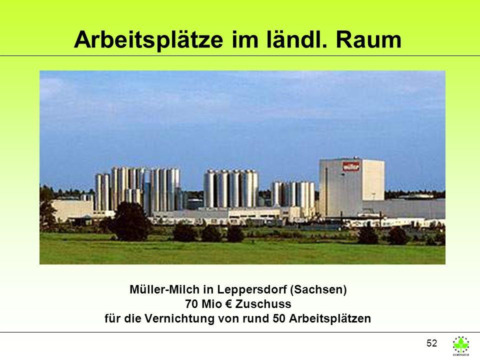 52 Arbeitsplätze im ländl. Raum Müller-Milch in Leppersdorf (Sachsen) 70 Mio Zuschuss für die Vernichtung von rund 50 Arbeitsplätzen