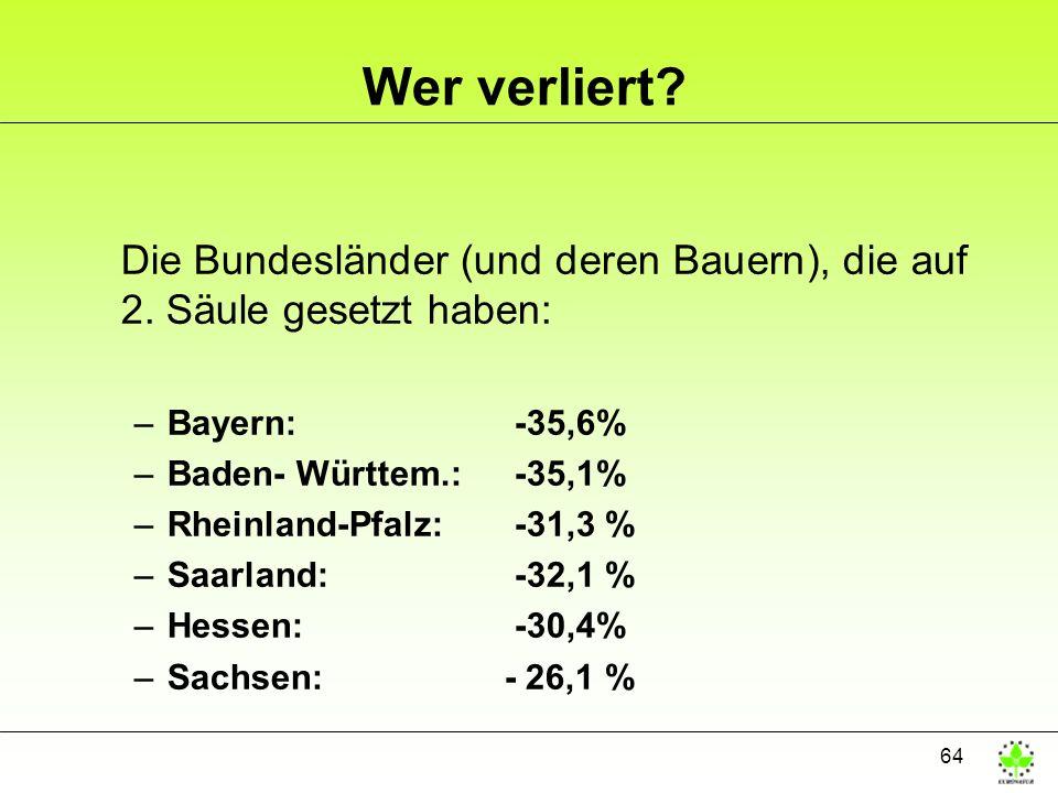 64 Wer verliert? Die Bundesländer (und deren Bauern), die auf 2. Säule gesetzt haben: –Bayern: -35,6% –Baden- Württem.: -35,1% –Rheinland-Pfalz: -31,3