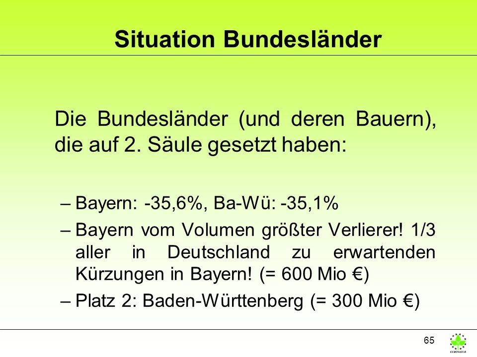 65 Situation Bundesländer Die Bundesländer (und deren Bauern), die auf 2. Säule gesetzt haben: –Bayern: -35,6%, Ba-Wü: -35,1% –Bayern vom Volumen größ