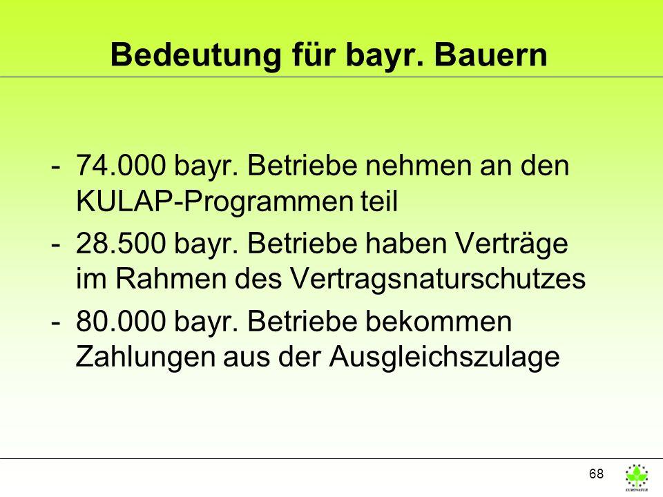 68 Bedeutung für bayr. Bauern -74.000 bayr. Betriebe nehmen an den KULAP-Programmen teil -28.500 bayr. Betriebe haben Verträge im Rahmen des Vertragsn