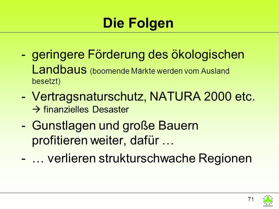 71 Die Folgen -geringere Förderung des ökologischen Landbaus (boomende Märkte werden vom Ausland besetzt) -Vertragsnaturschutz, NATURA 2000 etc.