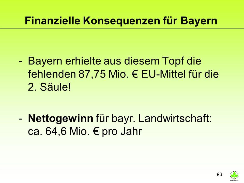 83 Finanzielle Konsequenzen für Bayern -Bayern erhielte aus diesem Topf die fehlenden 87,75 Mio. EU-Mittel für die 2. Säule! -Nettogewinn für bayr. La