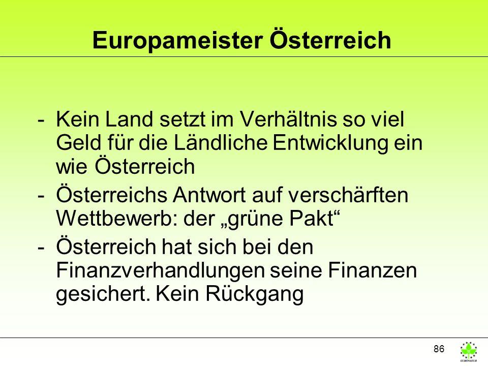 86 Europameister Österreich -Kein Land setzt im Verhältnis so viel Geld für die Ländliche Entwicklung ein wie Österreich -Österreichs Antwort auf verschärften Wettbewerb: der grüne Pakt -Österreich hat sich bei den Finanzverhandlungen seine Finanzen gesichert.