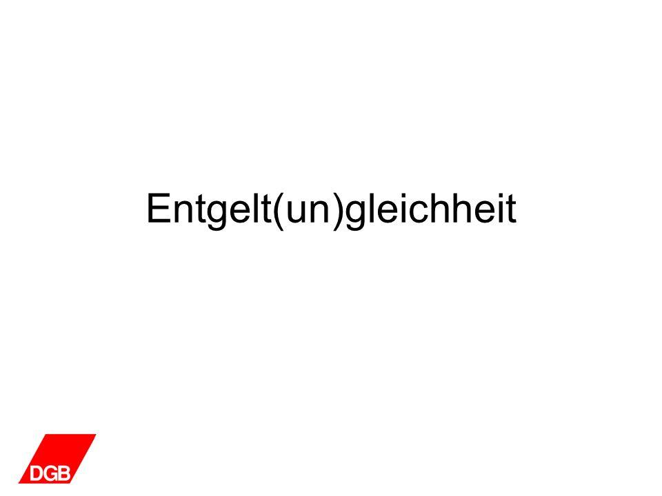 Entgelt(un)gleichheit (Quelle: Arbeitskammer Saarland: Beschäftigung von Frauen im Saarland aus Statistik der Bundesagentur für Arbeit und eigenen Berechnungen)