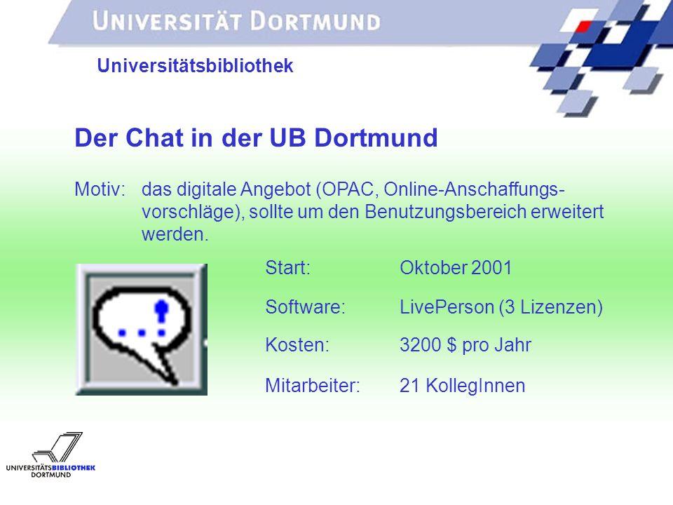 UNIVERSITÄTSBIBLIOTHEK Universitätsbibliothek Der Chat in der UB Dortmund Motiv: das digitale Angebot (OPAC, Online-Anschaffungs- vorschläge), sollte um den Benutzungsbereich erweitert werden.