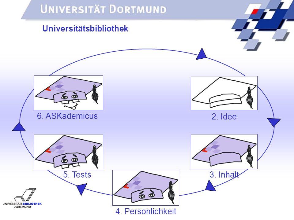 UNIVERSITÄTSBIBLIOTHEK Universitätsbibliothek 2. Idee 3. Inhalt 4. Persönlichkeit 5. Tests 6. ASKademicus