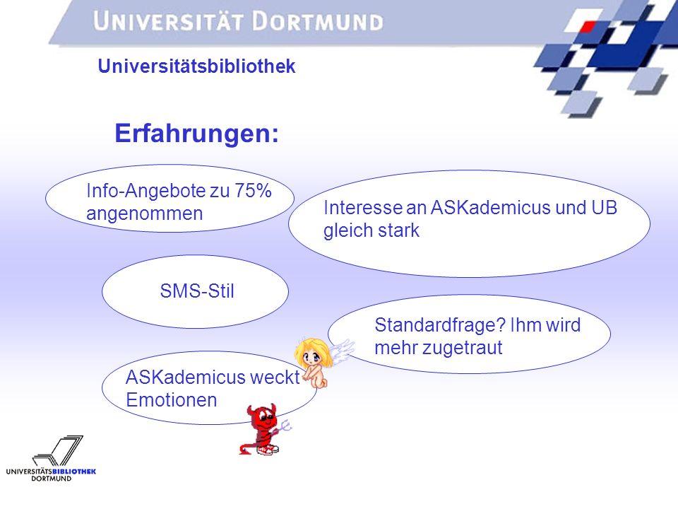 UNIVERSITÄTSBIBLIOTHEK Universitätsbibliothek Erfahrungen: ASKademicus weckt Emotionen Standardfrage.