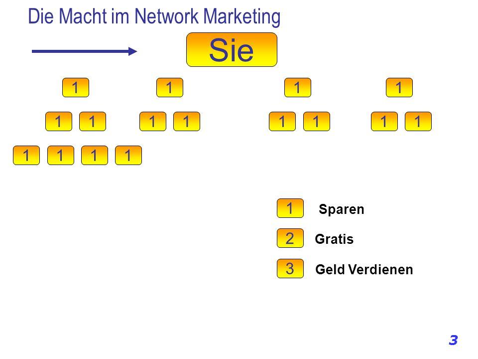1111 Sie Die Macht im Network Marketing 3 1111 1111 1111 1 3 2 Sparen Gratis Geld Verdienen