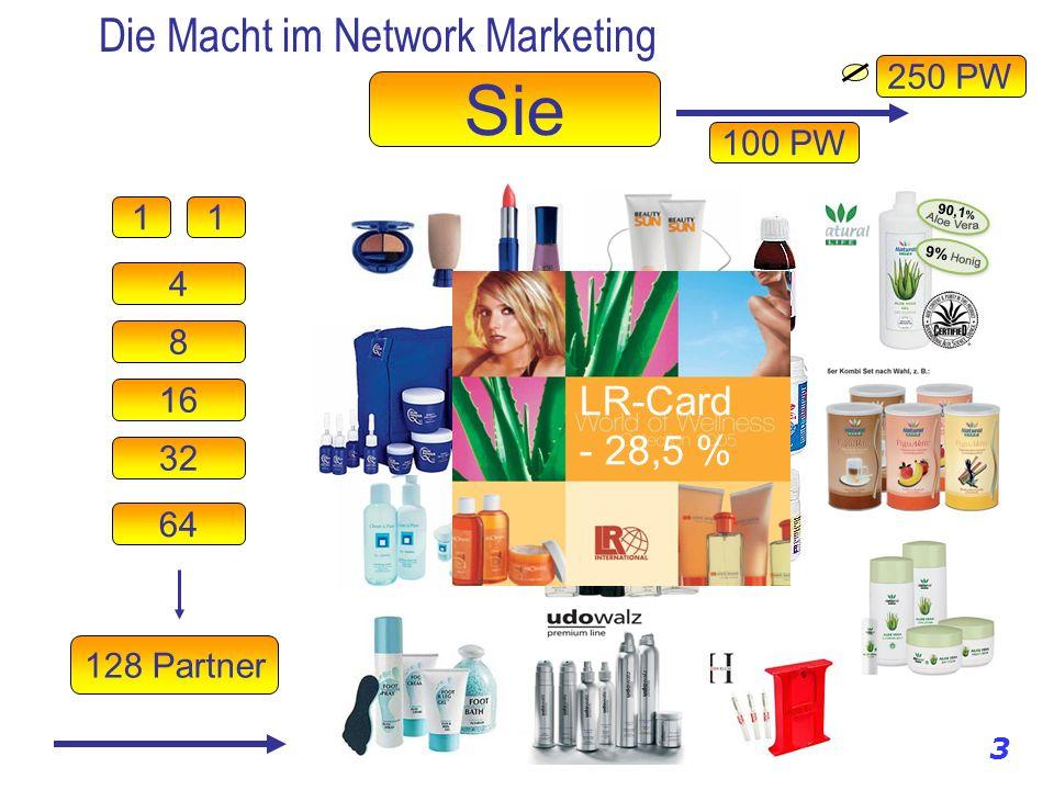11 100 PW Sie 4 8 16 32 128 Partner Die Macht im Network Marketing 3 64 LR-Card - 28,5 % 250 PW