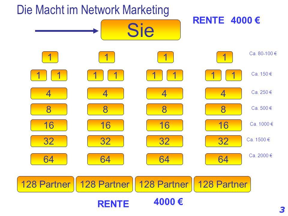 1111 Sie 4 8 16 32 128 Partner 4 8 16 32 Die Macht im Network Marketing 3 64 128 Partner 11 4 8 16 32 64 128 Partner 11 4 8 16 32 64 128 Partner Ca.