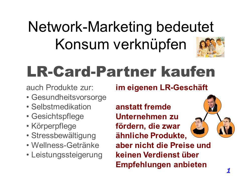 Network-Marketing bedeutet Konsum verknüpfen LR-Card-Partner kaufen auch Produkte zur: Gesundheitsvorsorge Selbstmedikation Gesichtspflege Körperpflege Stressbewältigung Wellness-Getränke Leistungssteigerung im eigenen LR-Geschäft anstatt fremde Unternehmen zu fördern, die zwar ähnliche Produkte, aber nicht die Preise und keinen Verdienst über Empfehlungen anbieten 1