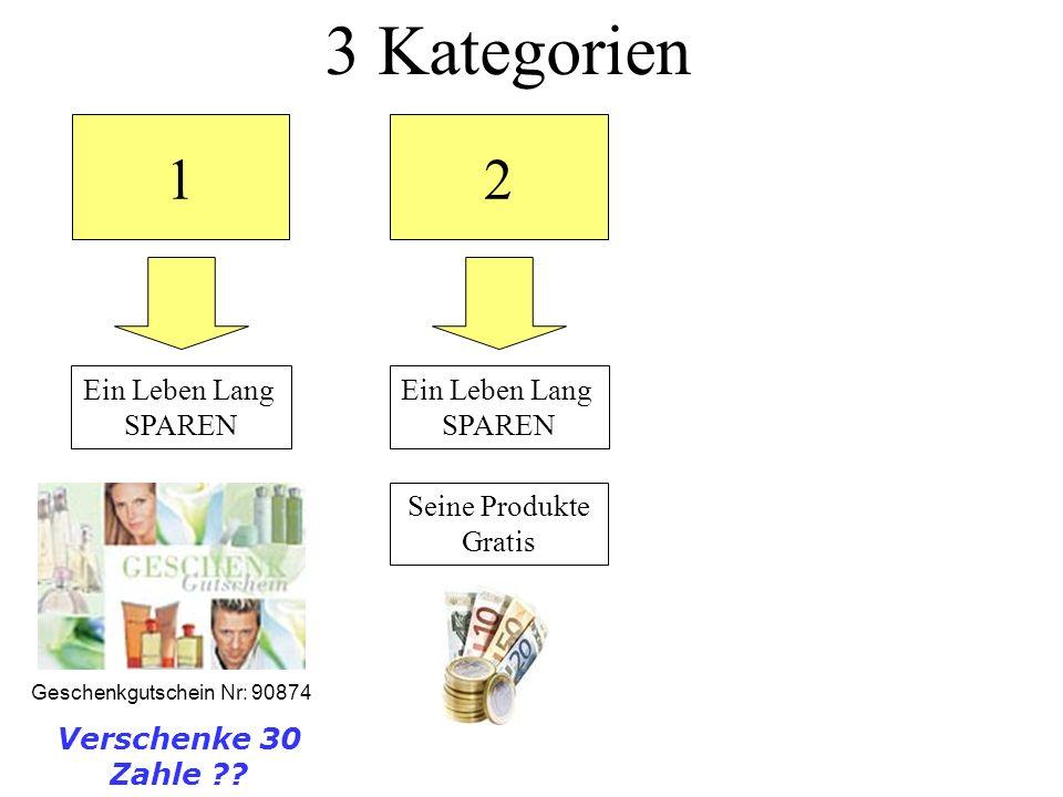1 Ein Leben Lang SPAREN 3 Kategorien 2 Ein Leben Lang SPAREN Seine Produkte Gratis Verschenke 30 Zahle ?.