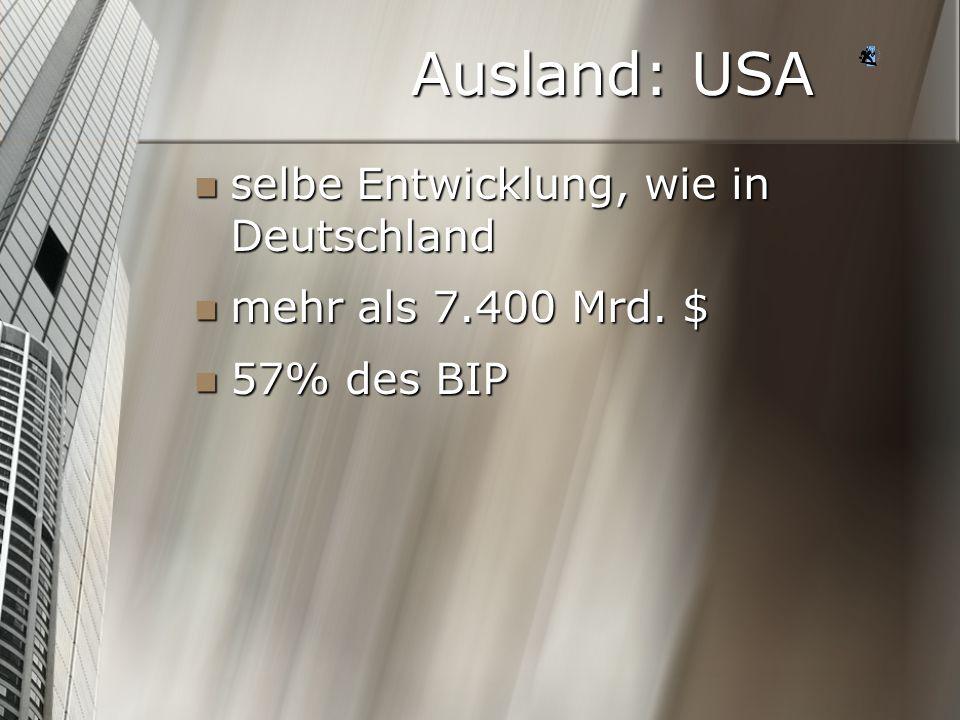 Ausland: USA selbe Entwicklung, wie in Deutschland selbe Entwicklung, wie in Deutschland mehr als 7.400 Mrd. $ mehr als 7.400 Mrd. $ 57% des BIP 57% d