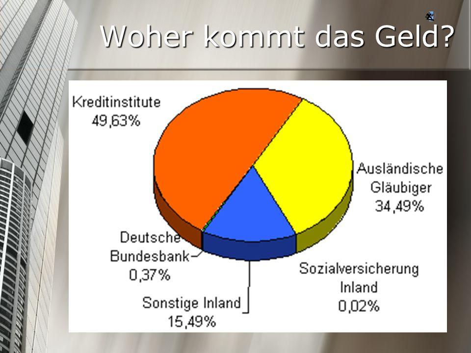 Ausland: USA selbe Entwicklung, wie in Deutschland selbe Entwicklung, wie in Deutschland mehr als 7.400 Mrd.