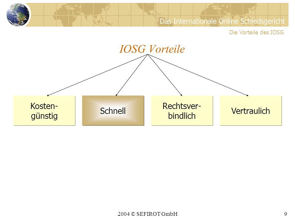 2004 © SEFIROT GmbH9 IOSG Vorteile Kosten- günstig Schnell Rechtsver- bindlich Vertraulich Die Vorteile des IOSG