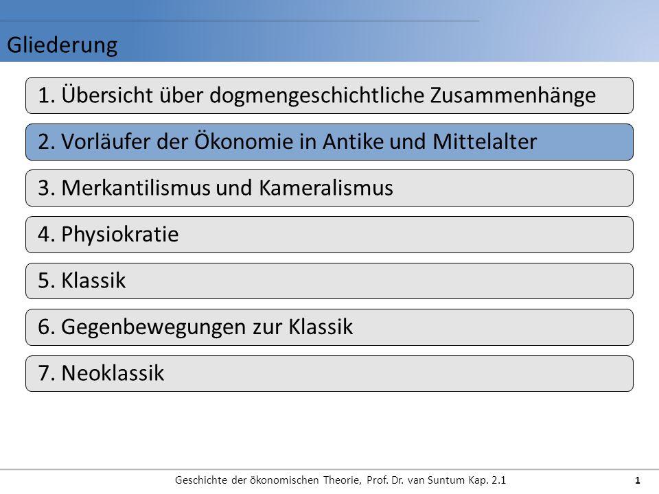 Gliederung Geschichte der ökonomischen Theorie, Prof. Dr. van Suntum Kap. 2.1 1 1. Übersicht über dogmengeschichtliche Zusammenhänge 2. Vorläufer der
