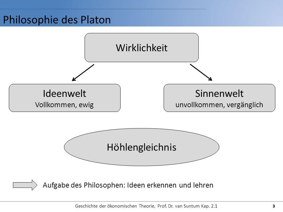Philosophie des Platon Geschichte der ökonomischen Theorie, Prof. Dr. van Suntum Kap. 2.1 3 Wirklichkeit Sinnenwelt unvollkommen, vergänglich Ideenwel