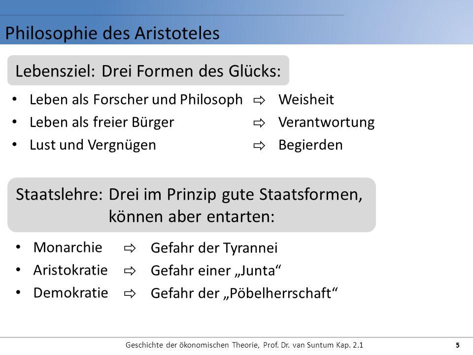 Philosophie des Aristoteles Geschichte der ökonomischen Theorie, Prof. Dr. van Suntum Kap. 2.1 5 Staatslehre: Drei im Prinzip gute Staatsformen, könne